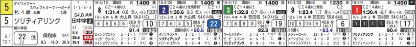 CapD20180524_1