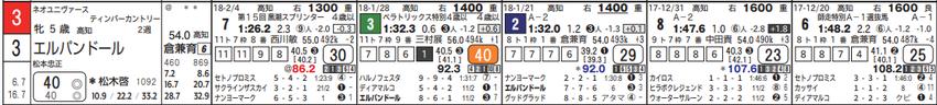 CapD20180217