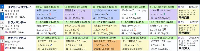 kyoto11