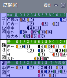 tenkaizu