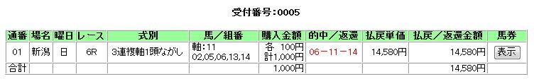 3回新潟4日6R