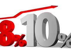 消費税率10%への引き上げ再延期