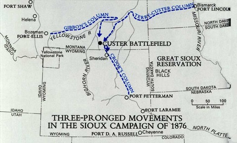 Custermovements