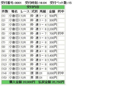 Vパターン20111204小倉12R
