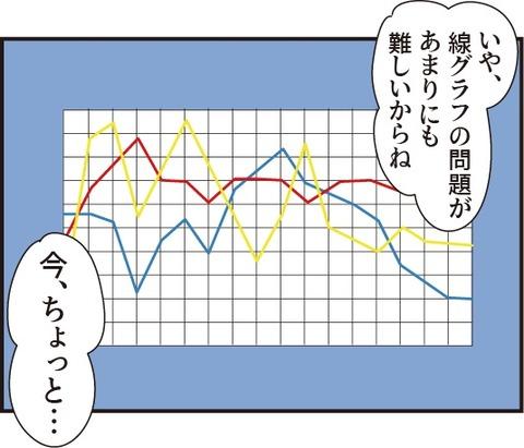 20190912線グラフ7