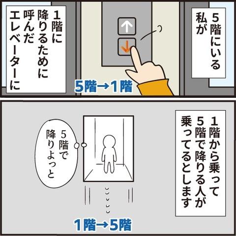 20210309エレベーターが怖い瞬間1