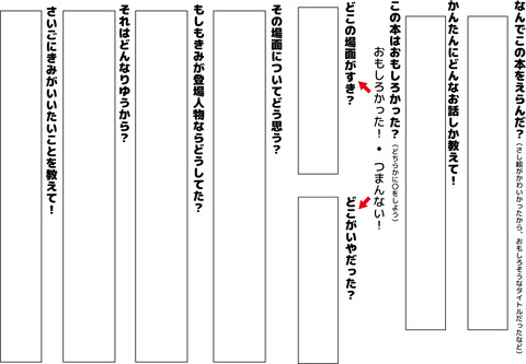 読書感想文フォーム