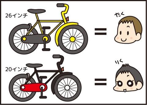 20170607新しい自転車1