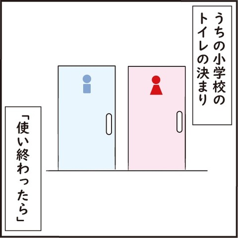 20210102トイレの不思議3