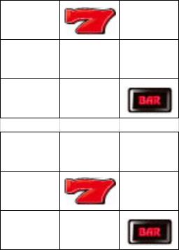 7BARの法則