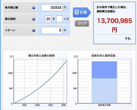 スクリーンショット 2021-02-03 1.18.33
