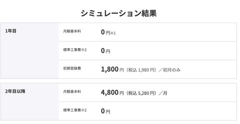 スクリーンショット 2021-02-03 22.59.18