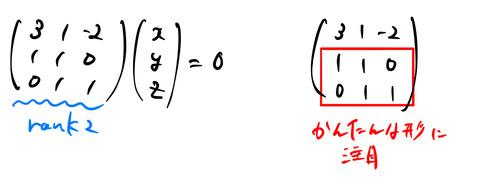 H29 Handai_Material(解答)
