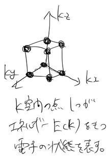 k-space_energy