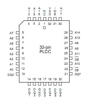 w29c020cp_pin