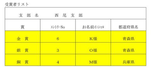 6西尾受賞者リスト