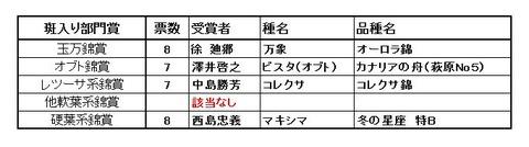 ranking2016-3