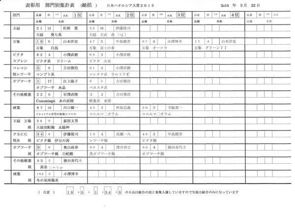 日本ハオルシア大賞2015_0005-2