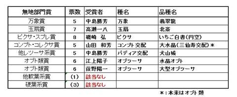 ranking2016-2