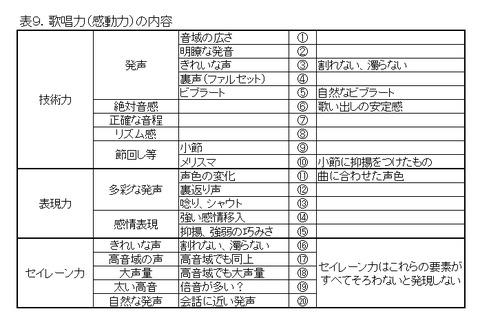 shimadu-table9