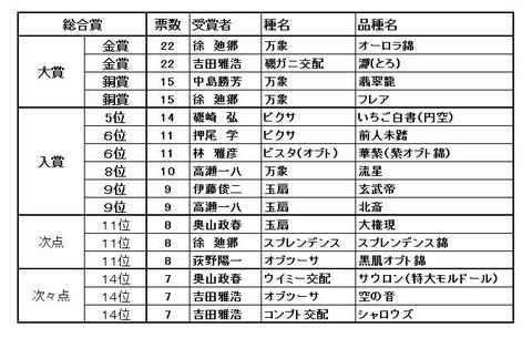 ranking2016-1
