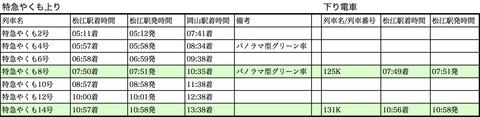 matsue_jikoku