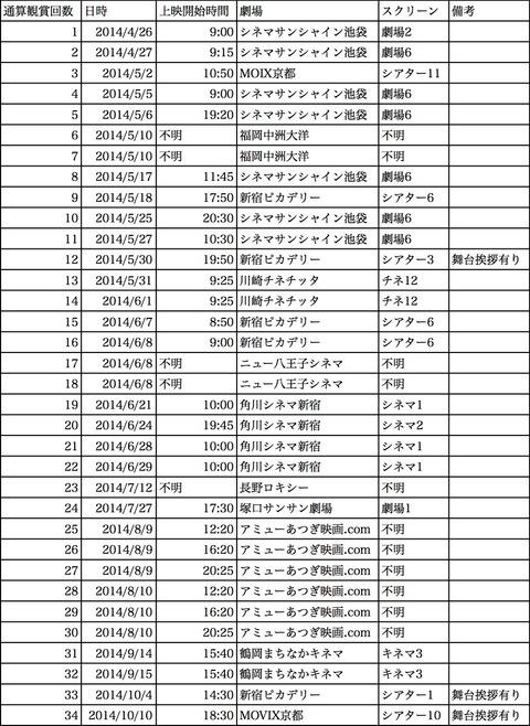 tamako_count