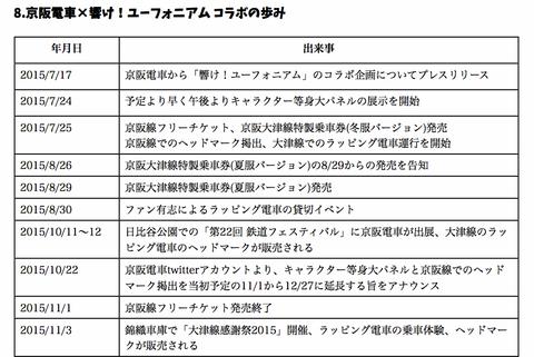 ayumi_mihon01