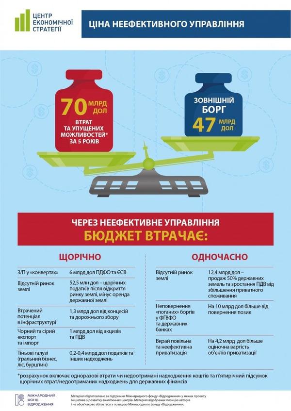 инфографика-725x1024