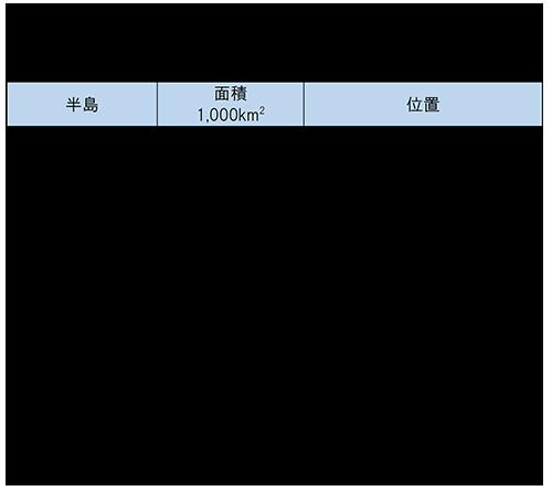 ランキング 日本 面積 都道府県別の面積ランキング
