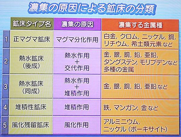 20140713koubutsu