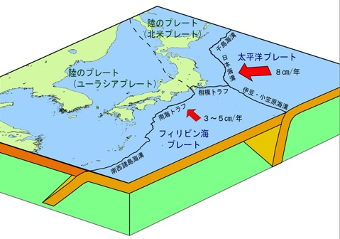 気象庁から拝借 地震の仕組み 久良岐のよし
