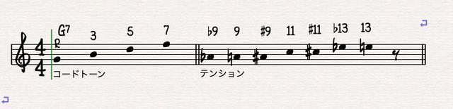 6つのスケール譜例1