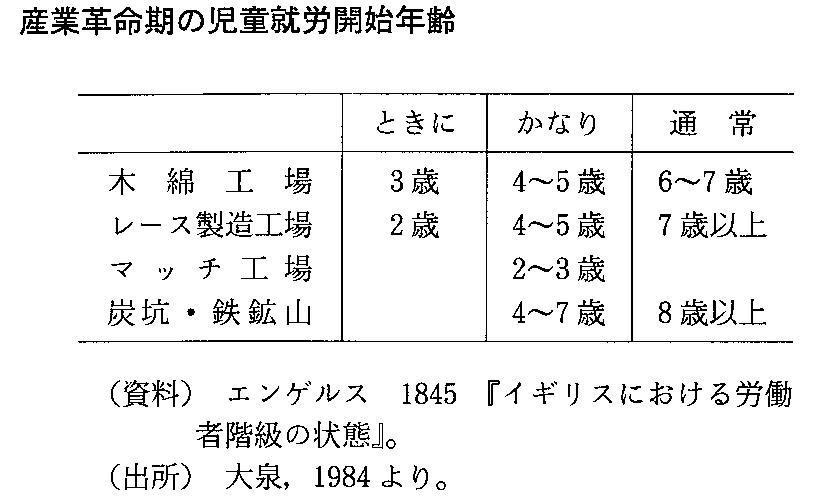 青年 期 の 特徴