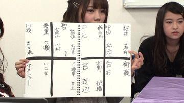 【悲報】生駒ちゃんが乃木坂で虐められていた件…