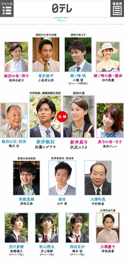 【強姦致傷】高畑裕太の逮捕で24時間テレビドラマの相関図から消える パーソナリティからも名前削除