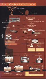 fabriqueduchocolat