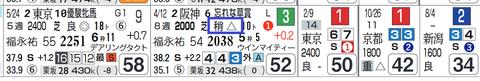 リリーピュアハート(忘れな草賞)