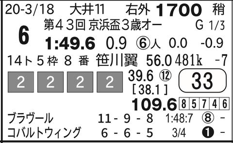 CapD20200414_30