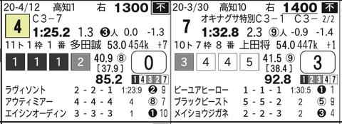 CapD20200502_15
