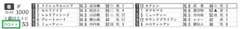 函館6R2
