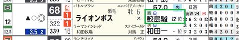 ライオンボス(鮫島克駿騎手)