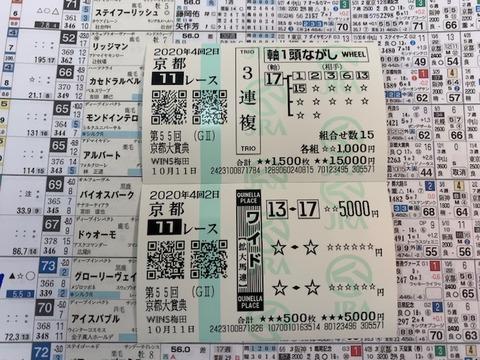 京都大賞典の馬券