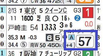 アカイトリノムスメ(クイーンC)