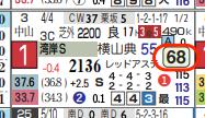 hc05202c12-10