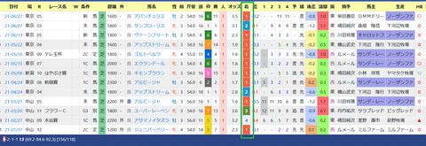 手塚厩舎2