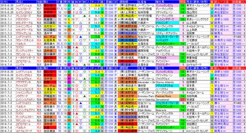 「データパック」CBC賞
