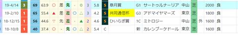 CapD20210210_5