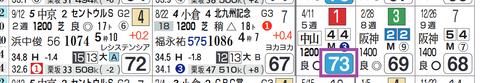 ジャンダルム(春雷S)