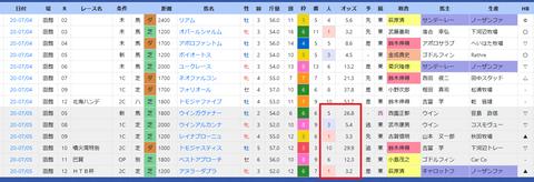 横山武騎手4